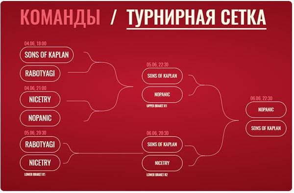 NoPanic выиграла турнир OldSpike — Сегодня Егор Крид vs Джарахов
